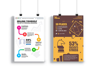 Poster of two infographics